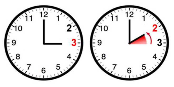ora-solare-quando-cambieranno-le-lancette-dei-nostri-orologi